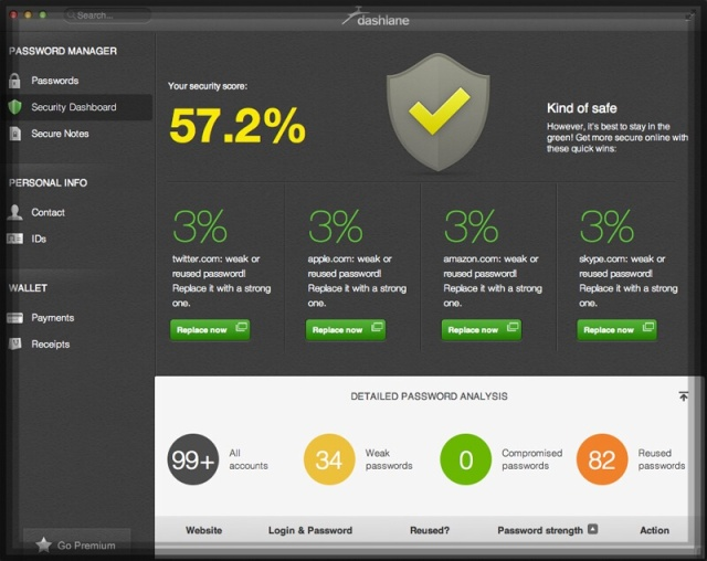 Password Security Stats Overview Screen