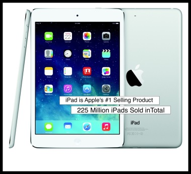 Success of the iPad (in terms of Sales volume)