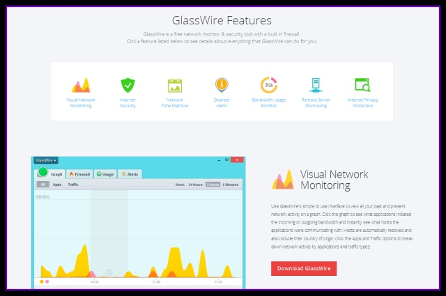 GlassWire's visual network monitoring feature