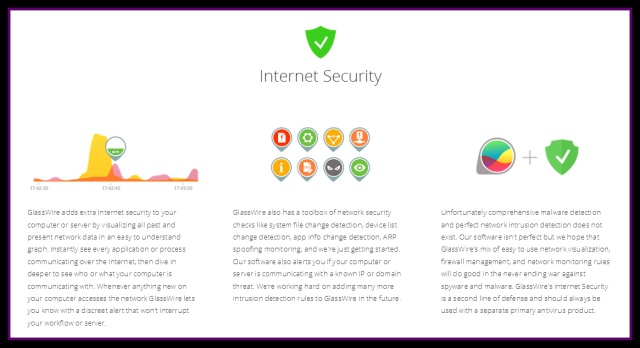 GlassWire offers Internet Security
