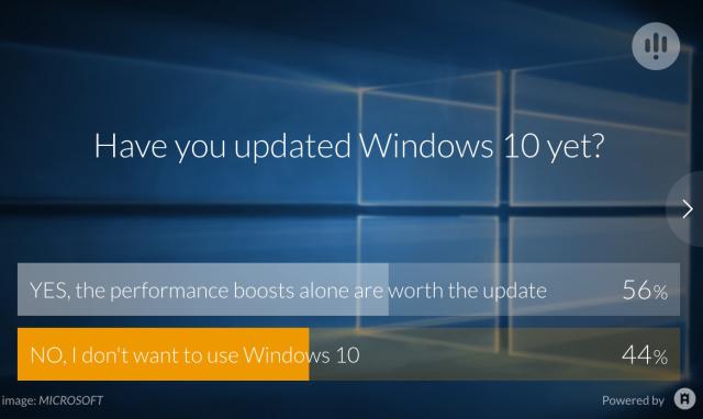 User feedback regarding Windows 10 is generally positive
