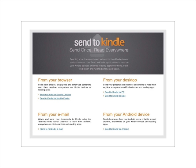 Amazon's methods to save content to Kindle