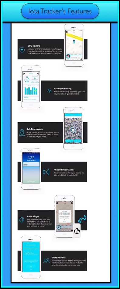 Features of iota tracker