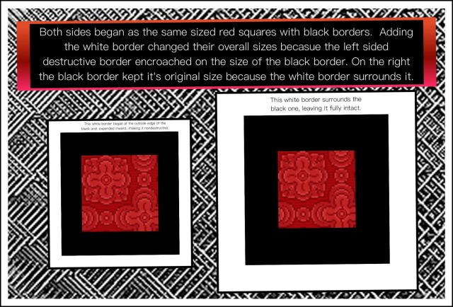 Comparison of nondestructive and destructive borders.